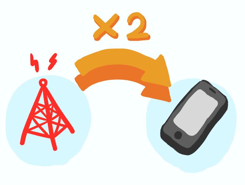 スマホの通信速度が2倍に!?2秒でわかるキャリアアグリゲーションの仕組み