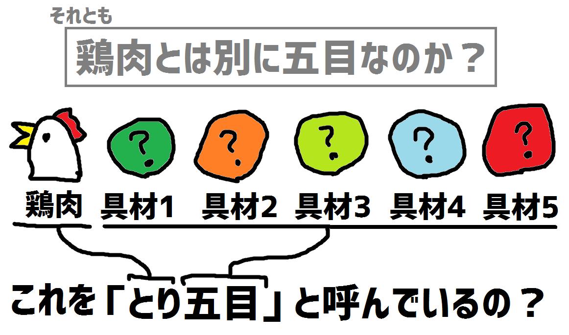 とり五目の謎_2