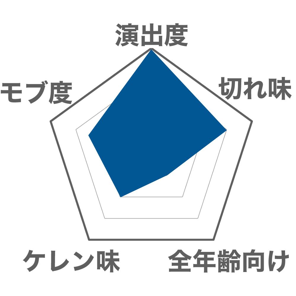 pishi-radar