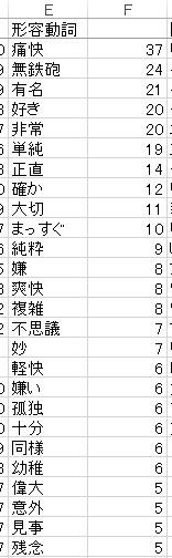 文 5 中学生 枚 感想 書き方 読書