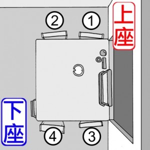 【新社会人必見】上座・下座パーフェクトガイド